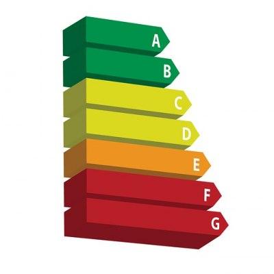 Tabliczka, na której widnieje oznaczenie klasy energetycznej.